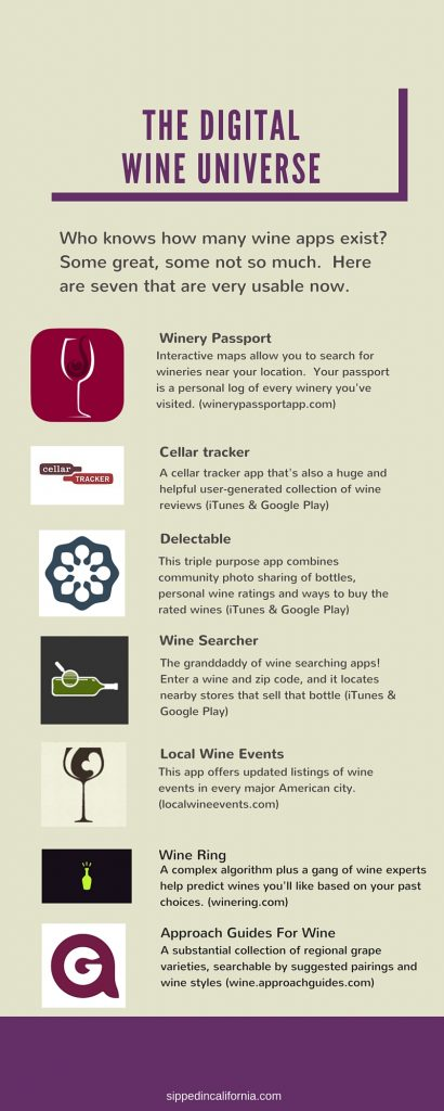Digital Wine Universe